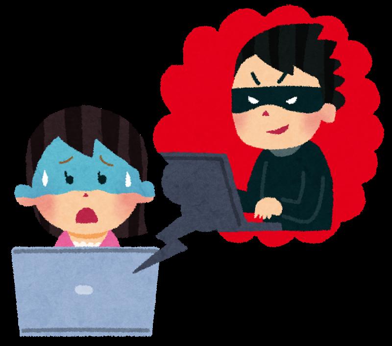 サイト通信の安全化